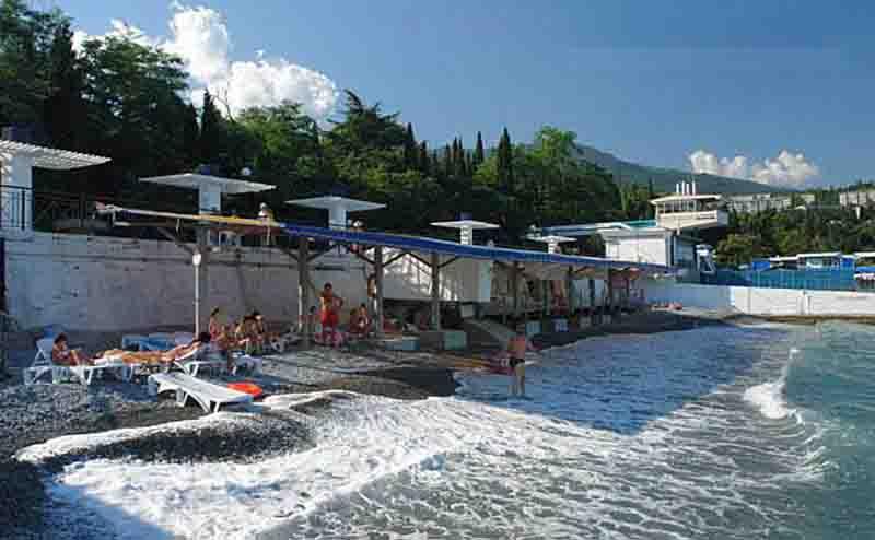 Санаторий Гурзуфский пляж