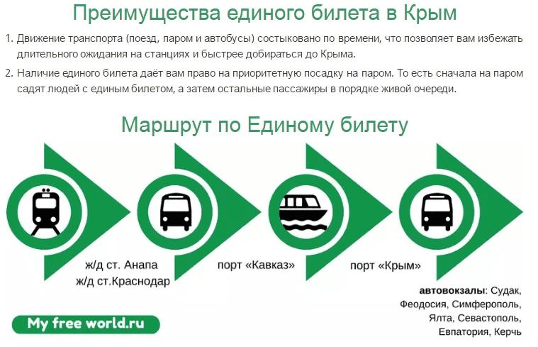 Единый билет в Крым РЖД