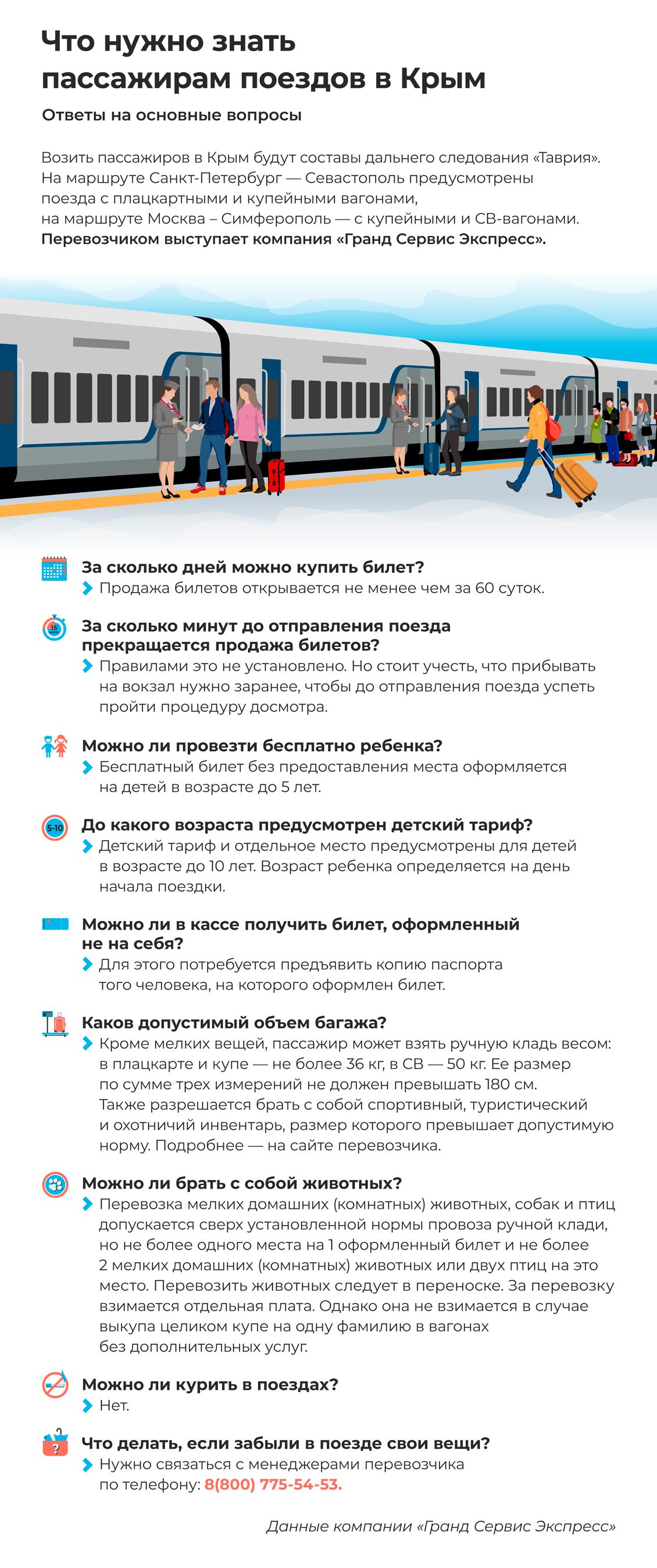 Как правильно ездить на поезде в Крым